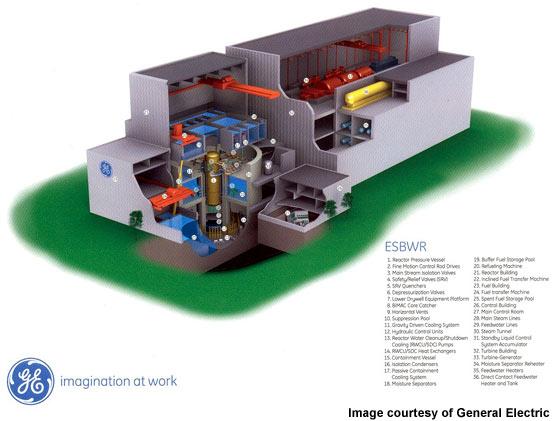 2-general-electric-esbwr